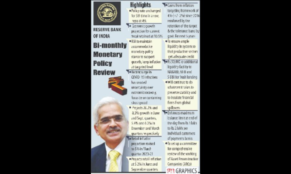 Supporting growth utmost priority for RBI now, says Guv